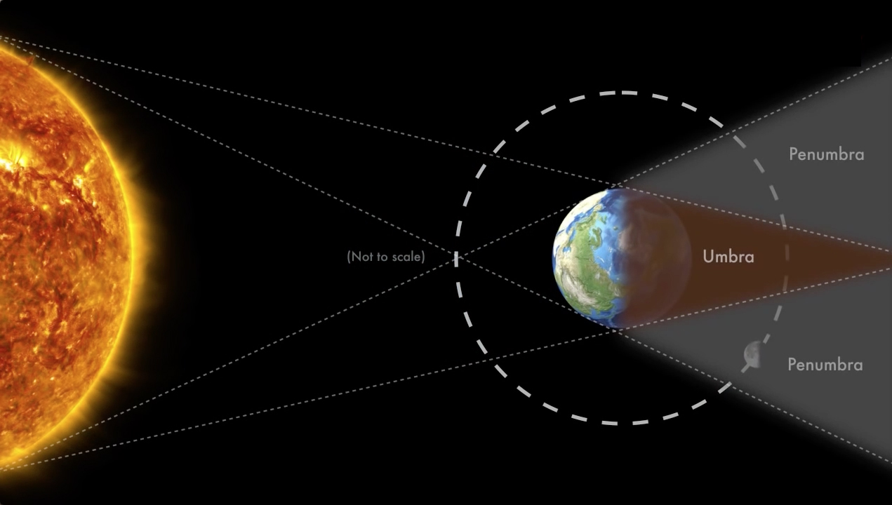Total Lunar Eclipse – Where were you last summer?